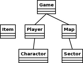 Príklad aplikácie